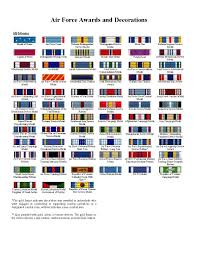 Awards And Decorations Us Army by Professional Development Guide
