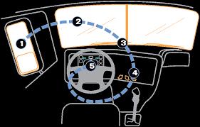 100 Truck Pre Trip Inspection Checklist CDL CLASS A Study App