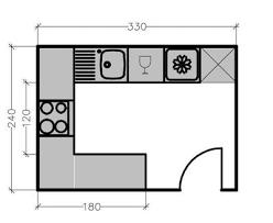 cuisine 6m2 plans de cuisine fermée de 3 à 9 m2 côté maison