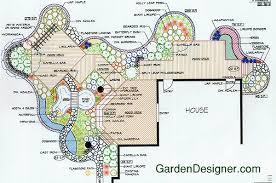 Planning A Cottage Garden Border Stunning Planning A