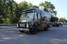 100 Are Food Trucks Profitable East Coast Mobile Business Launchpad