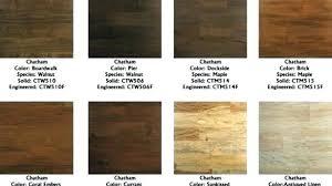 Types Of Hardwood Floors Flooring Awesome Chic