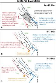 Where Does Seafloor Spreading Take Place by Middle Miocene To Early Pliocene Oblique Extension In The Southern