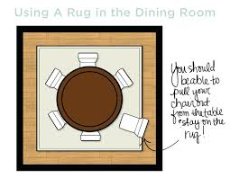 Round Rugs For Dining Room Choose A Rug The Pictures Of