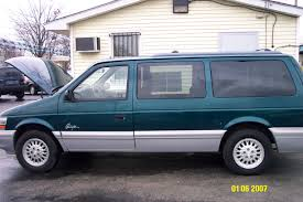 Best Craigslist Dayton Oh Cars For Sale Image Collection Dave Knapp Ford Lincoln New 2017 2018 Used Cars 2019 20 Car Two Men And A Truck Your Local Dayton Springfield Movers Page 3 Trucks Houston Release Date Found A Deal On Craigslist List Here Archive 20 The Cheap For Sale In Ccinnati Louisville Columbus And Heres Furthest Youve Ever Gone To Buy In Ohio Best Of The M35a2 Enthill Craigslist Org Best Oh For Image Collection