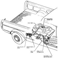 100 84 Chevy Truck Parts 2000 Silverado Fuel Tank Diagram Free Wiring Diagram For You