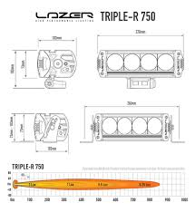 Buy Lazer Lamps Triple-R 750 LED Ultra Long Range Spot Lamp   Demon ... Steam Workshop Best Mods For Ets 2 131x Version Graco Inc Roadlazer Truckmounted Airless Striping System In Major Lazer Front Of The Line Feat Machel Montano Kohens Kaitian 3d Laser Level 360 Rotary Nivel 12 Lines 2016 Exmark Z Eseries Review Youtube Roadpak Towbehind Modular One Person Guardair Palm Switch Safety Air Gun Lzr600 In Focus First Photo Gavin Character On Set Team Roosrteeth Dewalt 12volt Max Lithiumion Crossline Green With Linelazer 3400 Linnmarkiungsgert Striper Online Government Auctions Eagle Claw Worm Hook Xwide Gap 5 Pack Platinum Black 30