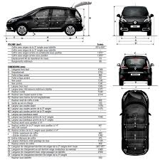 acheter renault scénic 3 noir 2015 diesel 11 990 vannes
