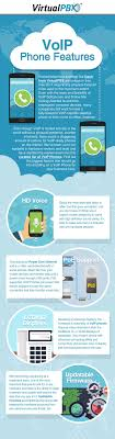 17 Best Voip Images On Pinterest | Electronics, Infographics And ...