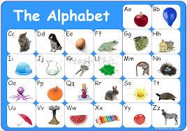 Alphabet Chart Printable Alphabet Grammar Writing and Reading