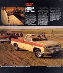 40,000 Miles: 1985 GMC Sierra All Chevy 85 4x4 Old Photos Collection Makes 1985 Chevrolet Ck Pickup 1500 K10 4wd4x4 Silverado Custom Shop Truck Lifted Carpatys Pictures To Pin On Pinterest C10 Hot Rod Network Pecks Customs September 2013 This Is What A Century Of Trucks Looks Like Automobile Big Green Gets Brand New V8 Crate Engine The 800horsepower Yenkosc The Performance Olyella1ton 3500 Regular Cab Specs