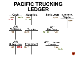100 R And L Trucking Chapter 4 The Simple Edger Ppt Download