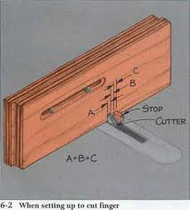 Fine Woodworking Box Joints 2