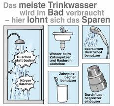 wasser sparen im badezimmer tipps zum wasser sparen im bad