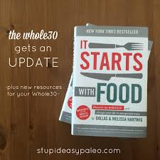 The Whole30 Gets An Update Steph Gaudreau