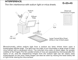Sodium Vapor Lamp Circuit Diagram by Thin Film Interference With Mercury Light On Mica Sheets