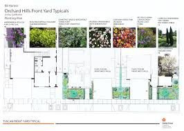 OTHER PROJECTS Backyards Wonderful Backyard Orchard Design 100 Fruit Tree Layout Stardew Valley Let U0027s Feed The Birds Swing Seat Bird Feeder From The Fresh New 3 Bedroom Homes In Hills Irvine Pacific Planning A Small Farm Home Permaculture Pinterest Acre Old Beach Cottage Rental Small Home Decoration Ideas Top Pretty A Garden Interesting With Beautiful Interior Orchardhome Victory Vegetable And Aloinfo Aloinfo Wikimedia Foundation Report July Blog Program Evaluation Bldup 26 Peach Road