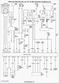 1993 Chevy 2500 Wiring Diagram - DIY Wiring Diagrams • 1993 Chevy 1500 Ac Wiring Diagram 93 Suburban Repair Guides Diagrams Autozone Com New Gmc Truck Diy 72 Inspirational Elegant Power Window Chevy Cheyenne 4x4 Sold Youtube Chevrolet Ck Questions It Would Be Teresting How Many Electrical Only In Silverado Fuse Box 1991 Beautiful Lovely Pickup Z71 Id 24960 Cheyenne 80k Mileage Garaged