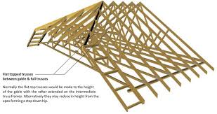 Barn Style Roof Garage Plans 28 By 32 Two Car Single Story