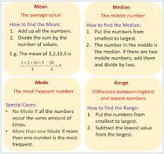 mode median and range mode median range exles solutions songs