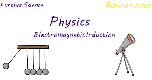 Formalbeauteous P Electromagnetic Induction Revision What Is For Kids Full Size