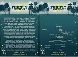 Firefly 24 Percent Female Music Festival