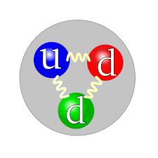 Neutron Wikipedia