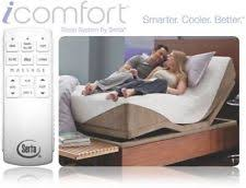 Orthomatic Adjustable Bed by Electric Adjustable Bed Ebay