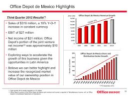 November 2012 Investor Presentation of fice Depot Inc