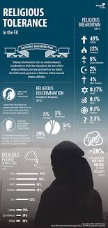 Should People Keep Their Religious Beliefs Private