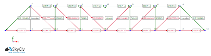 types of truss structures cloud structural software