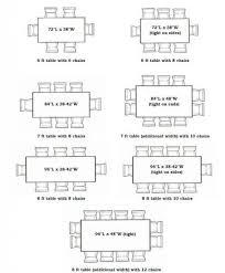 Perfect Dining Room Table Dimension Average Size Peopleonthepipeline Com Standard 2 Eintrittskarten Layout Design Minimalist Set