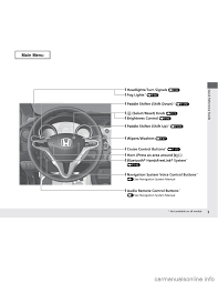 Malfunction Indicator Lamp Honda Fit by Honda Fit 2013 3 G Owners Manual