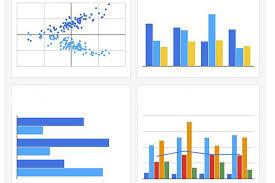Best R packages for data import data wrangling & data