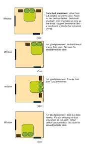 10x10 Bedroom Layout by Bedroom Best Small Bedroom Arrangement Ideas On Pinterest 10x10