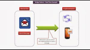 Decorator Pattern Java 8 by Java Ee Bridge Design Pattern Real Time Example Send Message