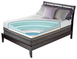 Serta Air Mattress With Headboard by Mattress Icomfort Serta Mattresses Beds Bed Lakewood