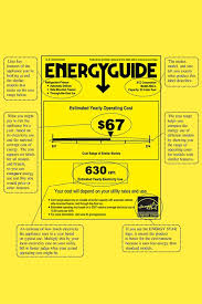 Energy Efficient Appliances Does Star Really Save Money