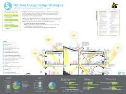 100 Zeroenergy Design Zero Net Energy School Building Los Angeles CA USA