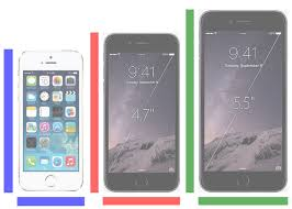 iPhone 6 vs iPhone 5 5 Things Buyers Need to Know