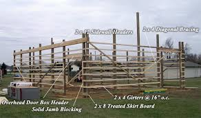 How To Build Pole Barn Construction by Jarvis Builders Custom Pole Barns Roofing Siding And Remodeling