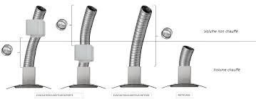 hotte cuisine moteur déporté eléments sensibles rt2012 focus sur la hotte de cuisine