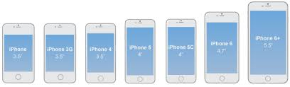What Dimensions And Resolution Should Be For iOS And Android App