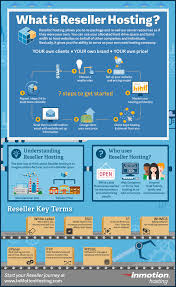 What Is Reseller Hosting [ Infographic ] | The Official InMotion ... 11 Web Hosting Review 6 Pros Cons Of Reseller India With Cpanel Whm Linux Hosting Semua Tentang Kang Suhes Blog Infographics Inmotion Website Email Virtual Sver Aspnix 101 How To Get Started Fast Isource Riau Jasa Pembuatan Profesional Pekanbaru Different Types Services 10 Best Multiple Domain 2018 Colorlib Free Web Fortrabbit Blog