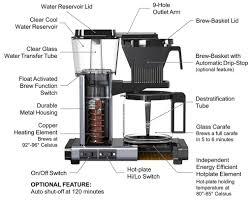 Moccamaster KBG741 Diagram