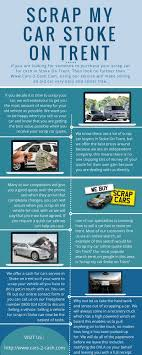 100 How To Sell A Truck If You Are Looking For Someone To Purchase Your Scrap Car For Cash