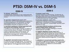 dsm 5 tabs photo dsm v dsm 5 dsm dsm5 dsm v dsm diagnosis