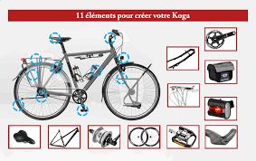 vélo sur mesure le programme koga signature bikes