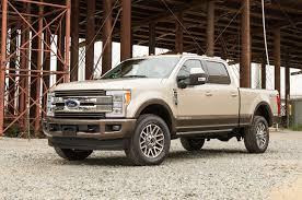 2017 Ford F-250 Super Duty King Ranch Long-Term Update 1: America's ...