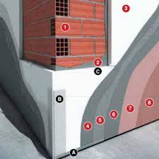 Aislamiento Térmico Acústico De Corcho En Interiores Aislamiento Termico Techos Sin Obra